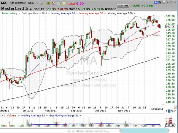 Trade Update and a possibility - 12-17-2011